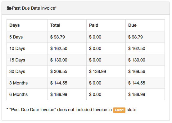 Past Due Invoice Web